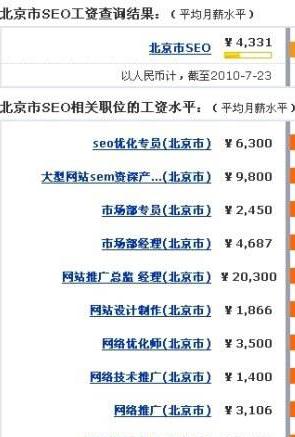北京市seo相关职位的工资水平展示